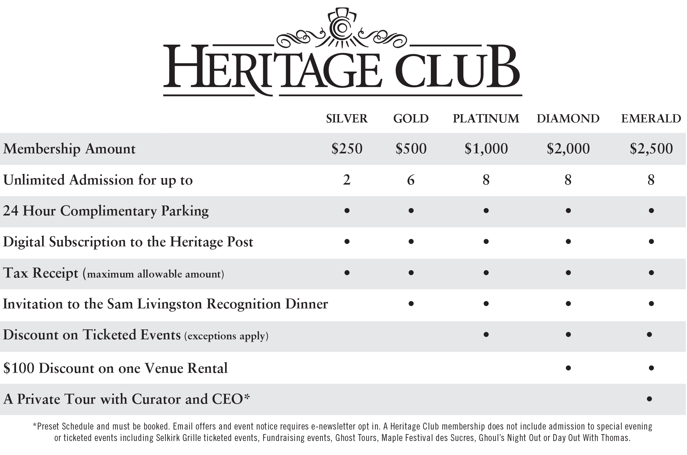 Heritage Club reward table